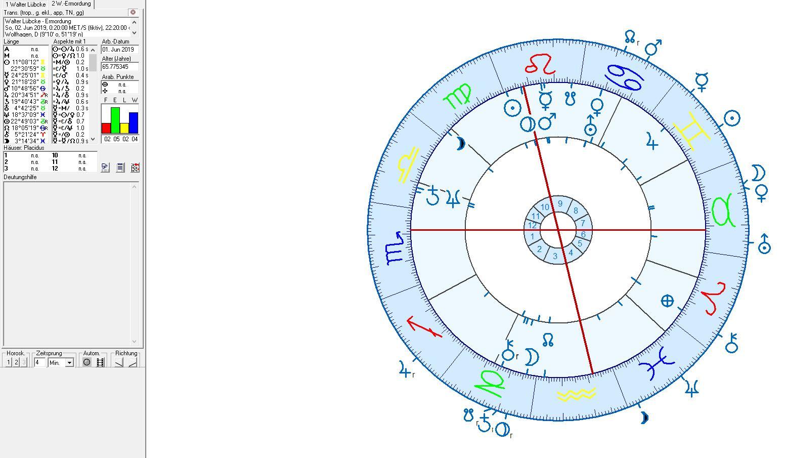 Astrologie und Astrogeographie des Attentats auf Walter Lübcke