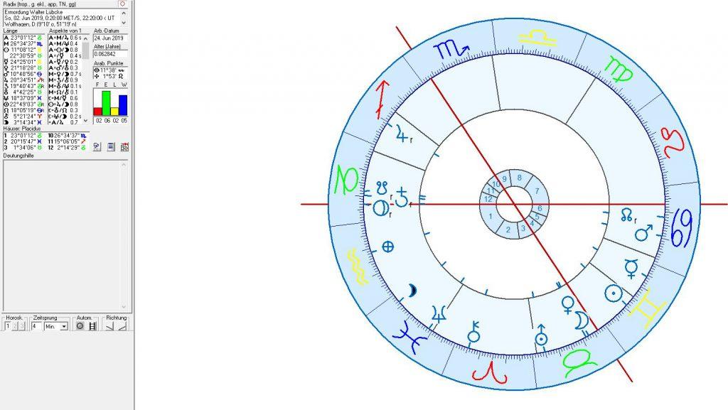 Politische Astrologie und Astrogeographie: zur Ermordung von Walter Lübcke
