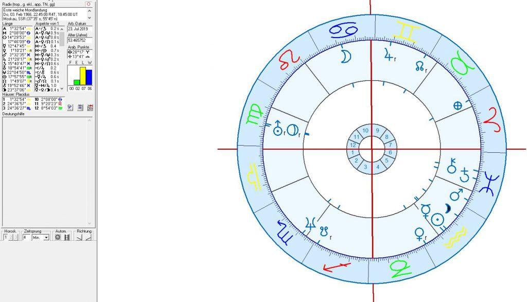 Astrologie und Horoskope der Mondlandungen
