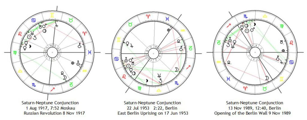 Astrologie und Astrogeographie von Berlin und Deutschland