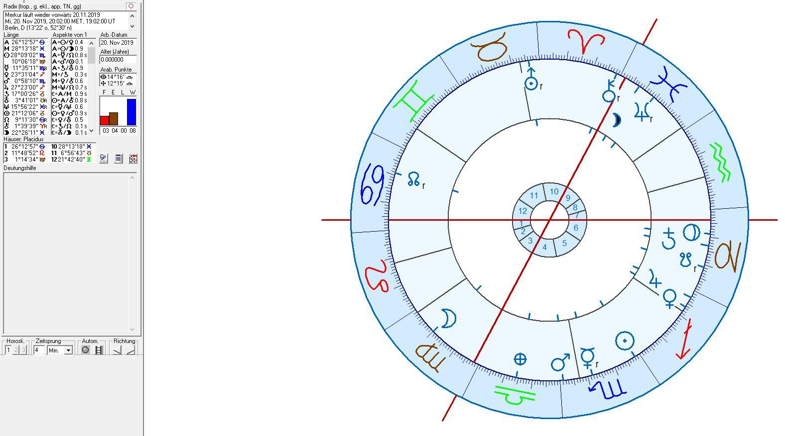 Astrologie, astrogeographie und erdbeben