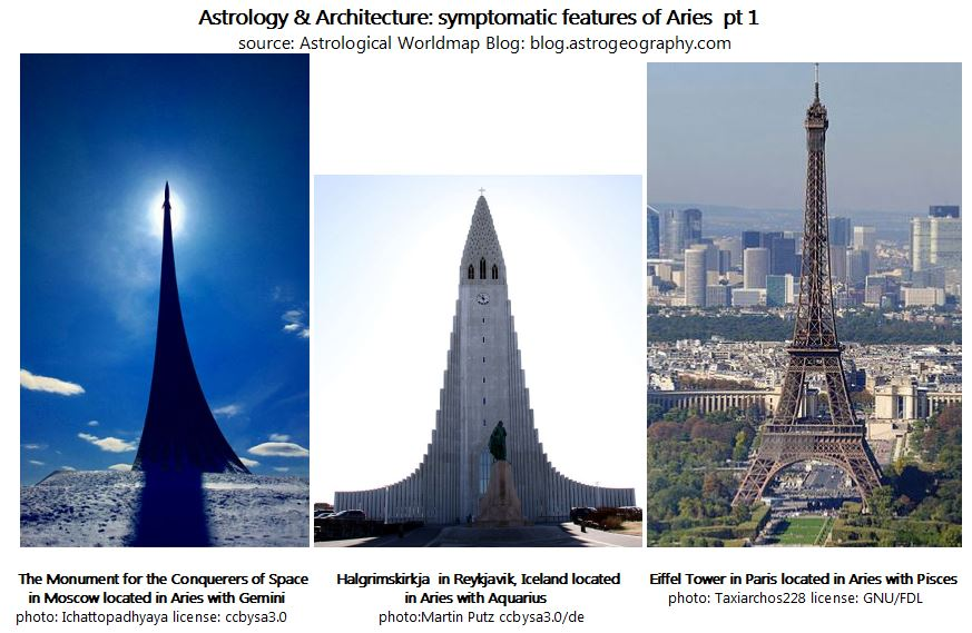 Astrology and architecture in Paris