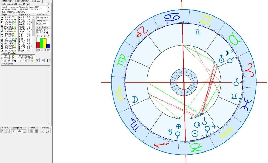 Astrologie und astrogeographie des Covid 19 geschehens in Deutschland
