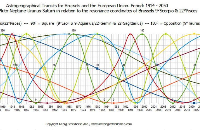 Der Neptun Transit in Konjunktion mit Brüssel 2020-23