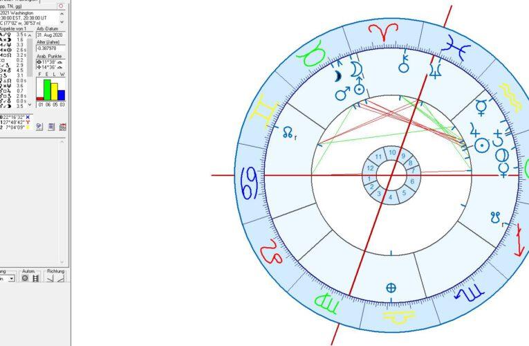 Die Mars – Uranus Konjunktion am 20. Januar 2021