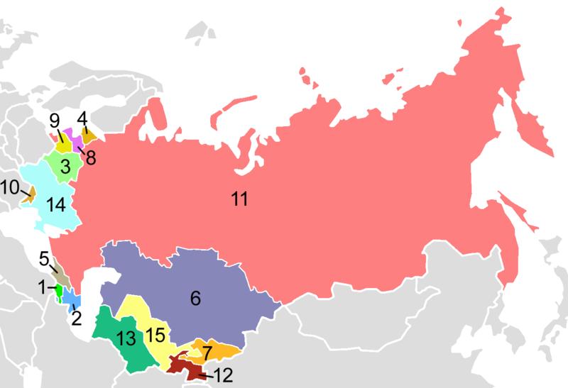 Astrologie von Russland, UDSSR, und Europa