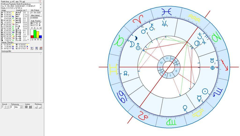 Astrologie des BER Flughafen Berlin Brandenburg