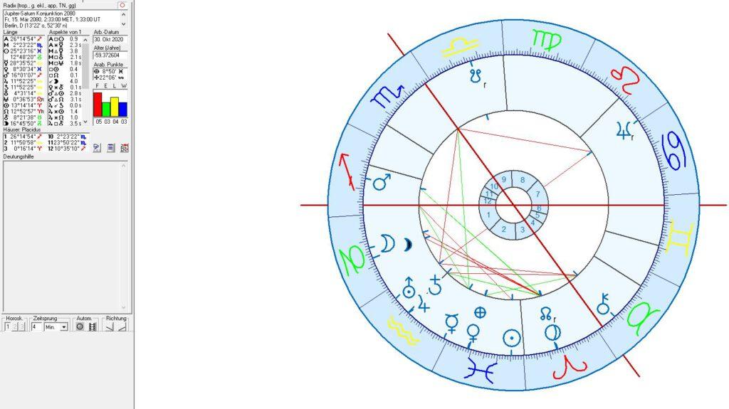 Astrologie und Astrogeographie der Jupiter - Saturn Konjunktionen