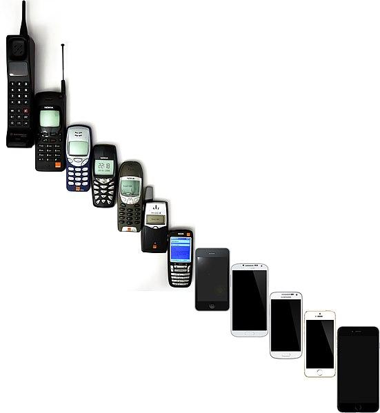 Astrologie der Digitalisierung und Mobil Telefone