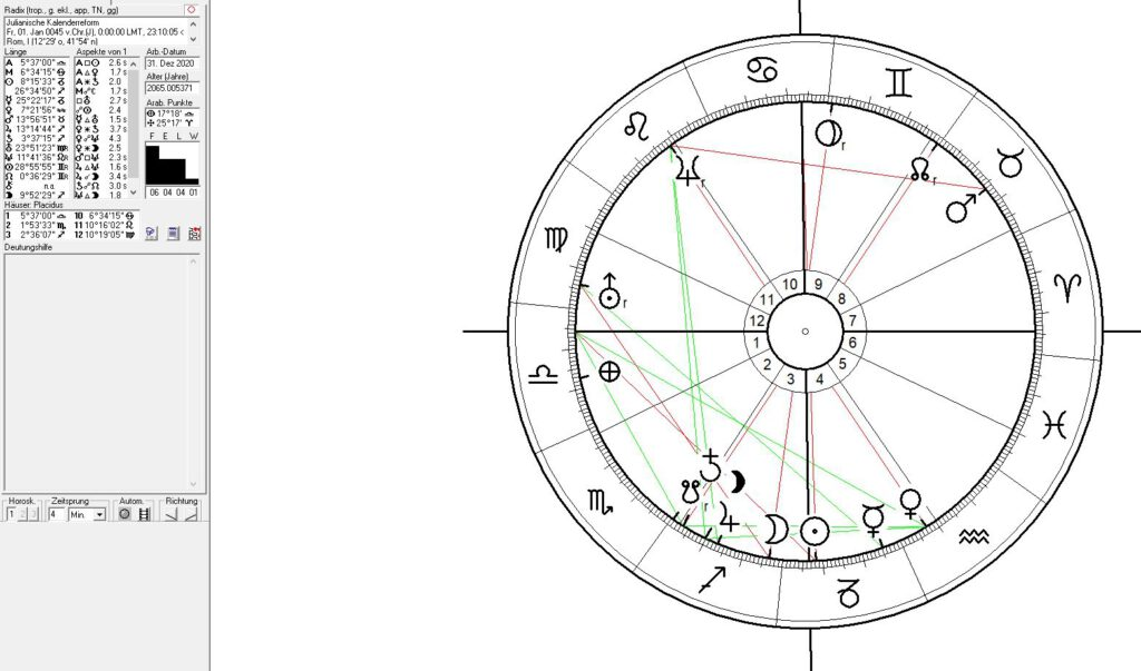 Horoskop und Astrologie der Julianischen Kalenderreform