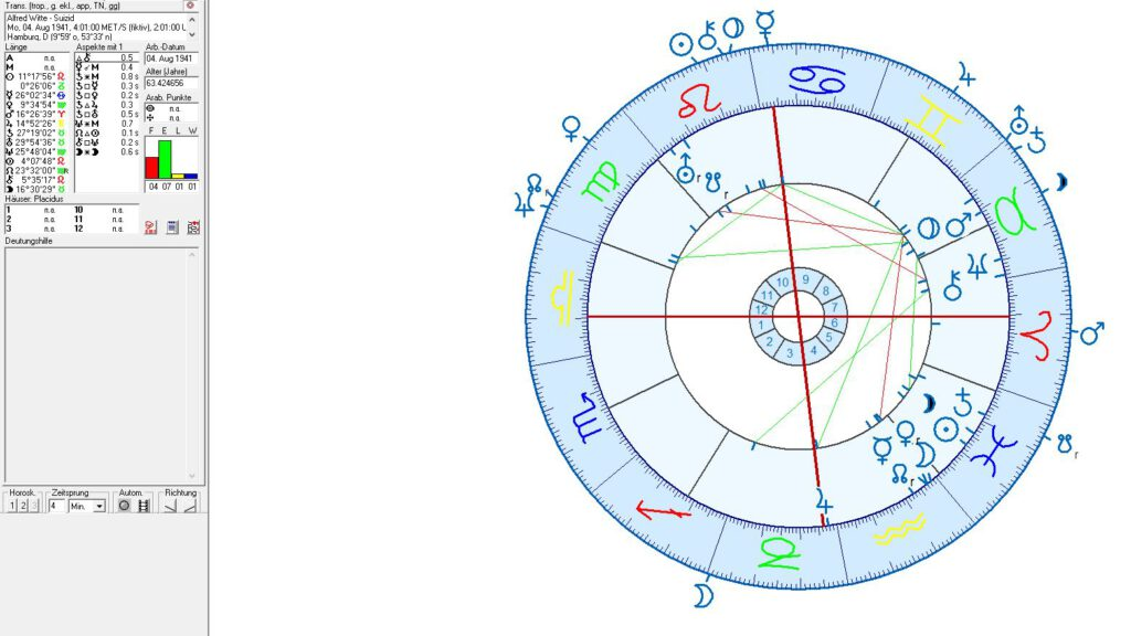 Astrology in Nazi Germany