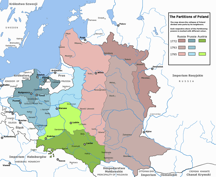 The 3 Partitions of Poland