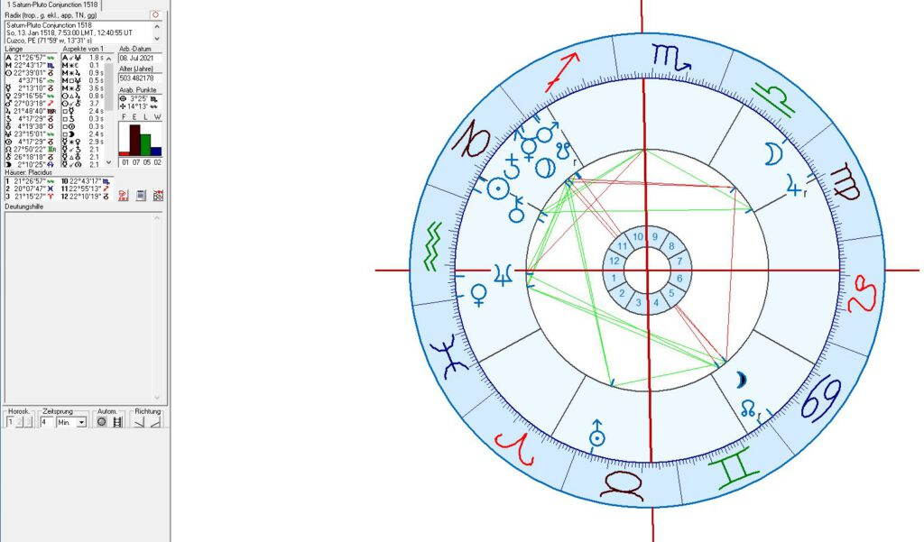 Saturn -Pluto conjunction of 1518