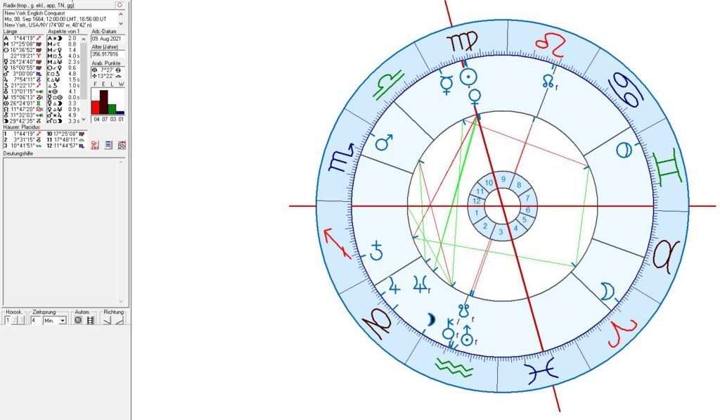 New York Birth Charts: English conquest and occupation in 1664